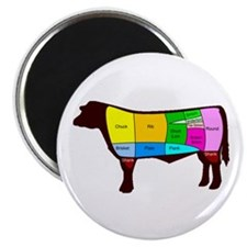 "Beef Cuts 2.25"" Magnet (100 pack)"