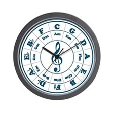 Blue Circle of Fifths Wall Clock