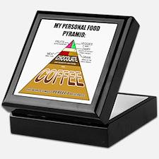 Coffee Pyramid Keepsake Box