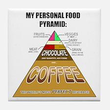 Coffee Pyramid Tile Coaster
