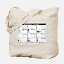 Definitions of eDiscovery Tote Bag