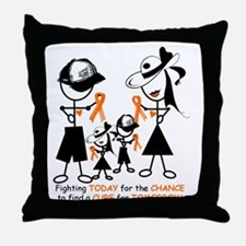 Leukemia Awareness Throw Pillow