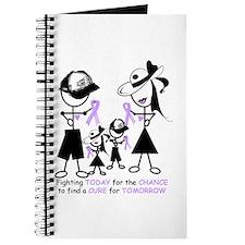 Rett Syndrome Awareness Journal