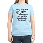 Why Buy Cow Breastmilk Free Women's Light T-Shirt