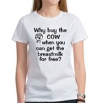 Why Buy Cow Breastmilk Free Women's T-Shirt