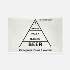 Collegiate Food Pyramid Rectangle Magnet