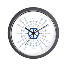 Dozenal tau clock