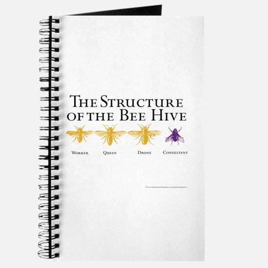 The Hive Journal