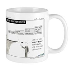 Levels of Confidentiality Mug