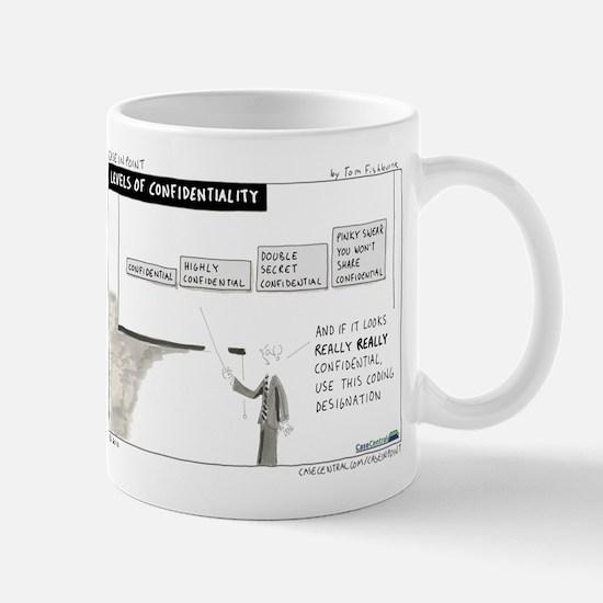 Levels of Confidentiality Mug
