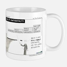 Levels of Confidentiality Small Mugs