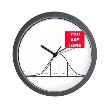 Normal Wall Clock
