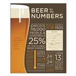 Beer by the Numbers - Small Poster
