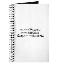 Whatever Happens - Massage Table Journal
