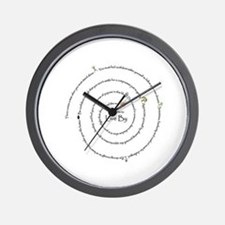 New SectionThoughts to live b Wall Clock