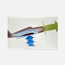 Reduced Pressure Rectangle Magnet