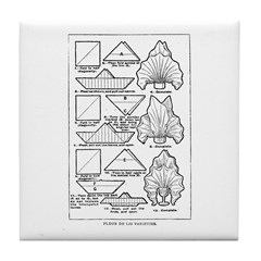 Fleur de Lis Varieties Tile Coaster