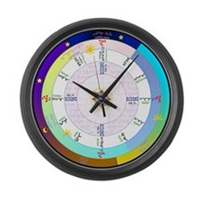 True Filipino Time Large Wall Clock
