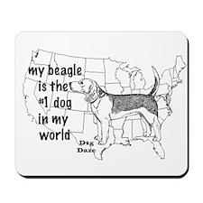 Beagle World Mousepad