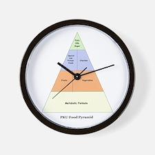PKU Food Pyramid Wall Clock