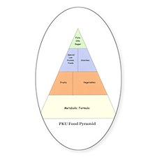 PKU Food Pyramid Oval Decal