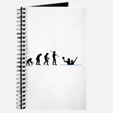 Water Polo Evolution Journal