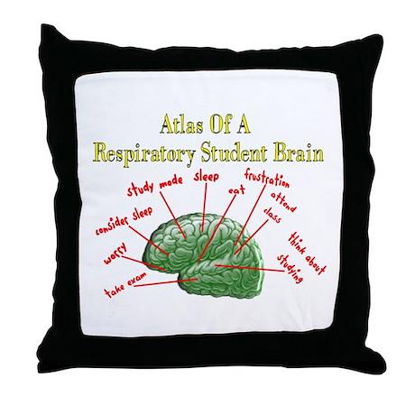 Respiratory Therapy 6 Throw Pillow