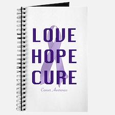 Cancer Awareness (lhc) Journal