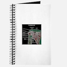Shoulder Joint Journal