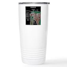 Shoulder Joint Travel Coffee Mug