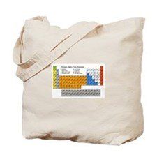 Element Sets and Singles Tote Bag