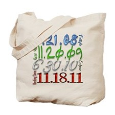 Twilight Saga Release Dates D Tote Bag