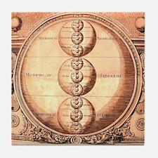 Alchemy Science Chart Tile Coaster