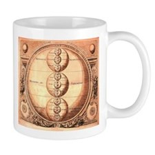 Alchemy Science Chart Mug