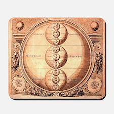 Alchemy Science Chart Mousepad