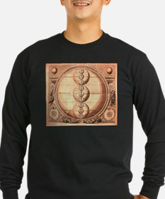 Alchemy Science Chart T