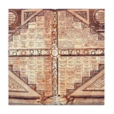 Medieval Alchemy Weather Char Tile Coaster