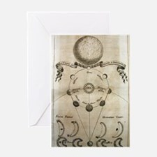 Antique Moon Phases Greeting Card