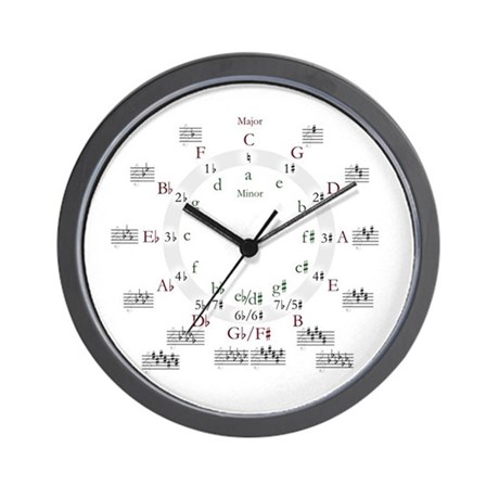 Circle of Fifths Wall Clock