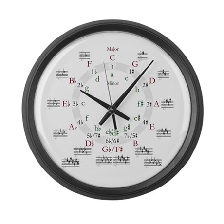 Circle Of Fifths Large Wall Clock By Blubeagledesign