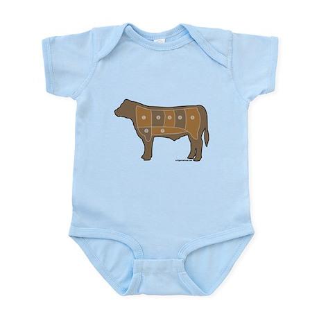 Beef chart Infant Bodysuit