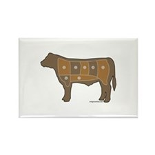 Beef chart Rectangle Magnet