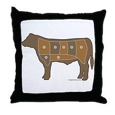 Beef chart Throw Pillow