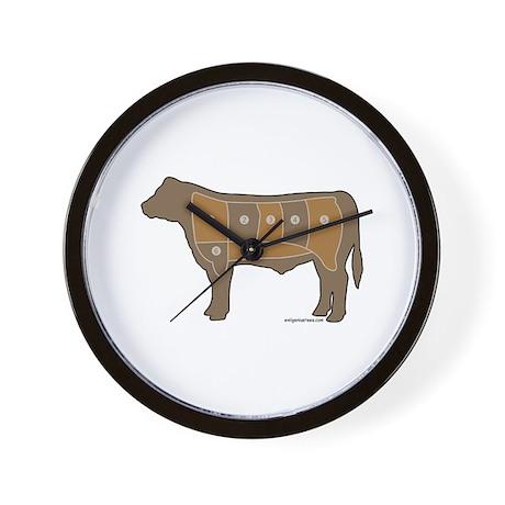 Beef chart Wall Clock
