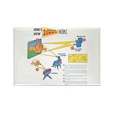 $4.99 3-D Diagram Refrigerator Magnet