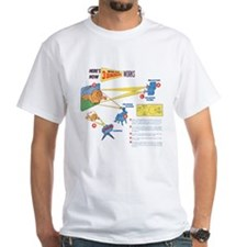 $19.99 3-D Diagram Shirt