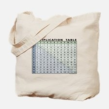 Multiplication Table Tote Bag