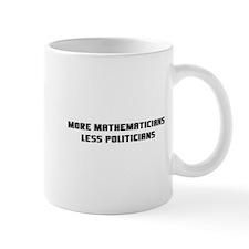 Funny Math politician Mug