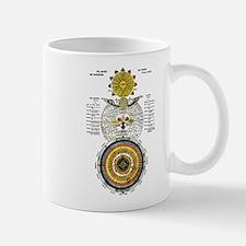 Tetragrammaton Mug