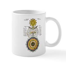 Tetragrammaton Small Mug